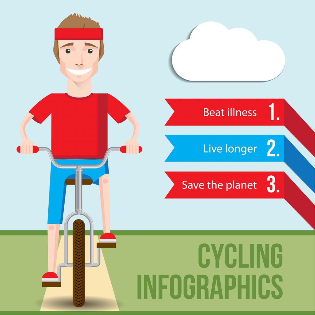 The health benefits of cycling. Graphic submitted by Denise Nelson